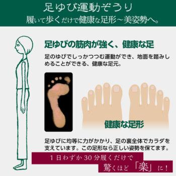 足ゆび運動ぞうり 八代産い草モデル +プラス 足ゆび運動ぞうり 履いて歩くだけで健康な足形〜美姿勢へ