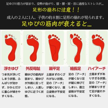 足ゆび運動ぞうり 八代産い草モデル +プラス 足ゆび運動ぞうり 足ゆびの筋力が弱まり、姿勢が曲がり、膝・腰・肩・首に過度なストレス